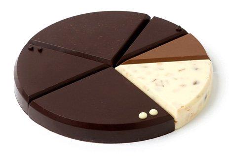 chocolate-5_5-designers-1